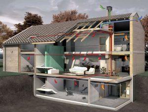 Как осуществляется проект вентиляции в частном доме?