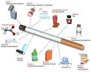 Преимущества электронных сигарет перед табачными