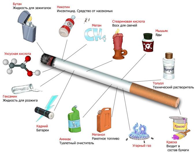 preimushhestva-elektronnyx-sigaret-pered-tabachnymi